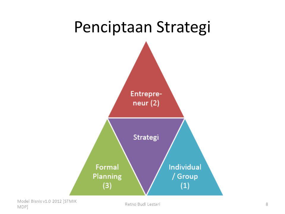Penciptaan Strategi Model Bisnis v1.0 2012 [STMIK MDP]